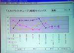 井ノ商戦略キャンパス